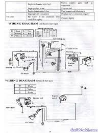 honda gx390 wiring schematic honda wiring diagrams online