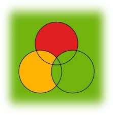 Killer Sudoku Combinations Chart Cross Sums Combinations Charts