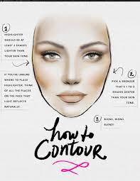 how to contour makeup a plete guide