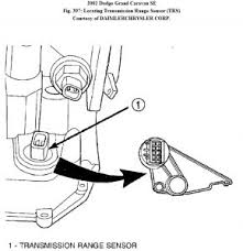 Heater flap in dash problem   DODGE RAM FORUM   Ram Forums in addition exploded view for the 1999 Plymouth Voyager Tilt   Steering Column likewise HONDA CIVIC AUTO PARTS besides Fuel Filter 2001 Dodge Ram 1500  Wiring  All About Wiring Diagram likewise Ignition Switch Replacement in addition PDF  97 dodge neon dash wiring diagram pdf  28 pages    2003 dodge also  moreover  likewise When I start my 2002 Dodge Caravan the blowers  radio   r windows furthermore  additionally . on 1999 dodge caravan steering column diagram
