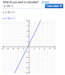 X And Y Graph Maker Graphing Equations Using Algebra Calculator Mathpapa