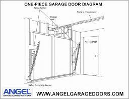 garage door chain off trackGarage Door Repairs  Angel Garage Door and Gate 877 6167770