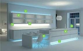 track kitchen lighting. Led Kitchen Light Fixtures Lighting Wow For Keyword Pertaining To Designs . Track
