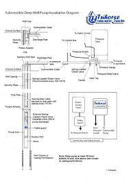 single pole switch wiring jdas info single pole switch wiring doc diagram sun pump switch wiring diagram schematic tony diagram single pole