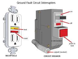 open ground wiring diagram open wiring diagrams online a gfci ground fault circuit interrupter