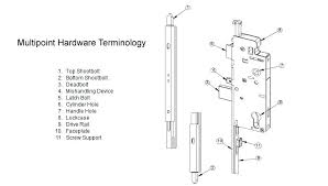 door parts door hardware door lock parts description rh riselikelions info door lock parts diagram door lock terminology diagram