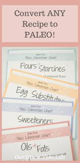 Paleo And Aip Baking Substitutes Our Grain Free Life