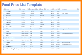 Grocery List Prices 9 Grocery Shopping List Prices Management On Call