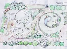 Small Picture Vegetable Garden Design Drawing thorplccom Country house