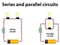 what is a parallel type of electricity flow in a house? quora House Electrical Wiring Components parallel circuits are the standard for home electrical wiring home electrical wiring components