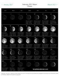 Moon Phase Calendar November 2018 Template Calendar Printable