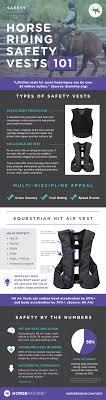 Hit Air Size Chart Equestrian Hit Air Vest Review My Favorite Fall In 30 Yrs