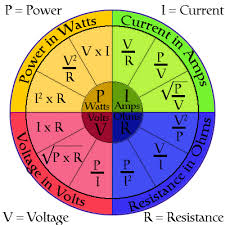 Electrical Chart Automotive Technology Electrical Chart