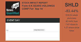 SEARS HOLDINGS SHLD Stock Quote News Quantified Custom Shld Quote