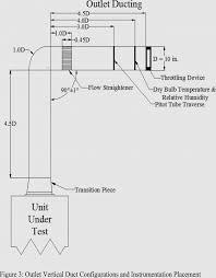 dryer plug wiring diagram unique electrical outlet diagram kenmore dryer plug wiring diagram fresh wiring diagrams page 138 of 158 template diagrams example