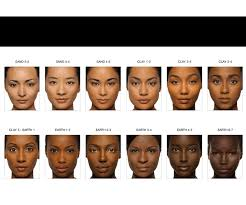 Indian Skin Complexion Chart Redefining The Face Of Beauty Top Make Up Products For