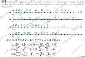 ГДЗ решебник по математике класс Зубарева Мордкович ответы   28 29 30 Контрольные задания