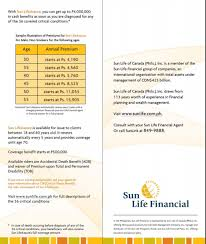 Term Life Insurance Rate Comparison Chart Best And Cheapest Sun Life Term Insurance Plans In The