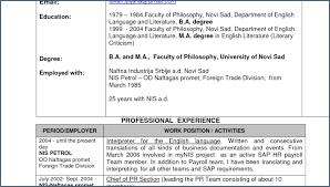 Cna Job Description Resume Enchanting Cna Duties Resume Fresh Cna Job Description For Resume Atopetioa