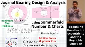 Journal Bearing Design Journal Bearing Design Analysis W Charts Reynolds Equation Minimum Film Thickness Power Loss
