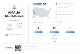 Amalia Rubalcava, (657) 224-9766, 151 S Valley View Pl, Anaheim ...