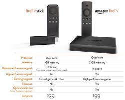 Fire Tv Comparison Chart Amazon Launches Fire Tv Stick Smallnetbuilder