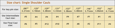 Key Stock Size Chart About Spurlock Key Bushing Cauls Erwins Piano Restoration