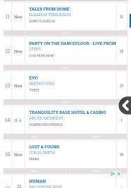 Scottish Album Charts