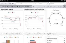 Devexpress Line Chart Example Devexpress Data Blog