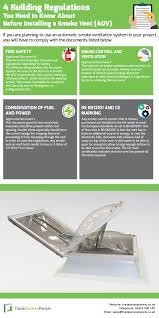 Smoke Ventilation Design Building Regulations For Installing Smoke Vents Aovs
