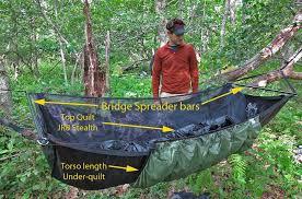 Hammock Camping - Part II: Types of backpacking hammocks, and spec ... & Andrew ... Adamdwight.com