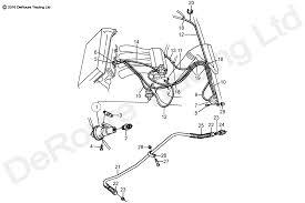 Deroure ltd clearance stock list 2001 saab 9 3 turbocharger diagram saab oil line diagram