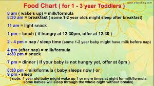 2 Year Kid Food Chart 1 To 3 Year Baby Food Chart Www Bedowntowndaytona Com