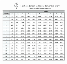 Conversion Grams Pounds Online Charts Collection