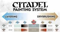 Citadel Painting System Chart Foundry Paint Conversion Chart Mustering The Troops