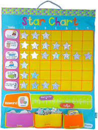 How To Do A Star Chart Fiesta Crafts Star Chart Wall Hanging