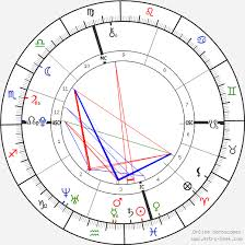 Justin Bieber Birth Chart Horoscope Date Of Birth Astro
