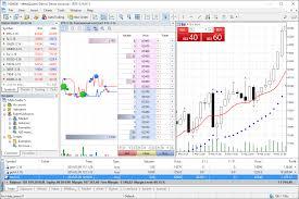 Crypto Charts Mt5 Mt5 Trading Platform Description