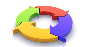 how to use circular references in excel accountingweb circular references