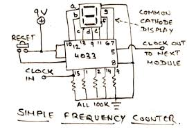 home telephone extension wiring diagram images wiring dump basic outlet wiring diagrams image wiring diagram engine