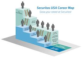 security officer career path securitas career path map