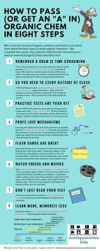 ions and isotopes worksheet google search studyblr we surveyed your professors and they told us the best ways to study organic chemistry so we created the website they wanted