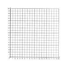 Quadrant Graphs Bogazicialuminyum Com