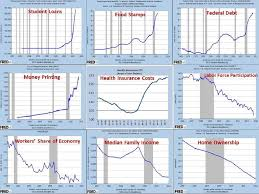 Why You Cant Sum Up Obama In 9 Charts Loren Bell Medium
