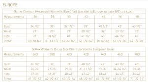 Gottex Swimwear Size Chart