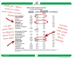 income tax payable balance sheet balance sheet analysis owner equity bizbench