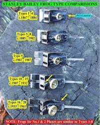Stanley Plane Size Chart Stanley Basic Plane Parts
