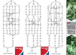 16 Team Snake Draft Order Chart 2014 Fantasy Baseball 12 Team Snake Draft Flow Chart