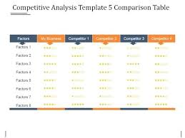 2 Competitor Analysis Comparison Template Cost By Consultants ...