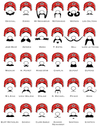 Mustache Styles Chart Movember Beard Styles Chartgeek Com